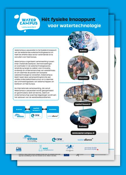 WaterCampus Leeuwarden